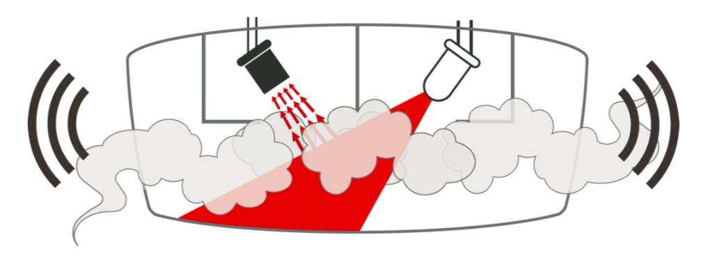 Fotoelektriline suitsuandur alarm