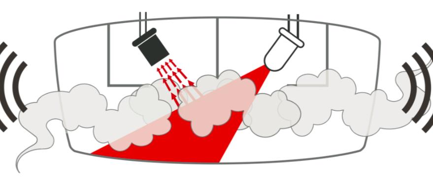 fotoelektriline suitsuandur
